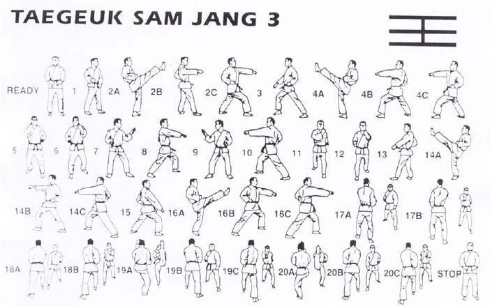 TAEGEUK_SAM_JANG
